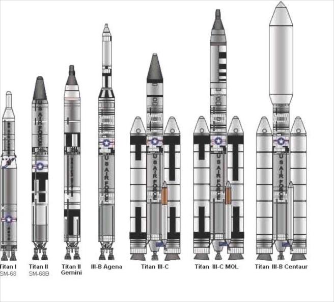 Titan Missile Family