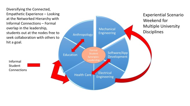 information-commons-slide